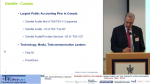 10/02/10 - Raising Capital in Canada: Going Public on the Toronto Stock Exchange