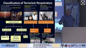 The Art of Combating Terrorism