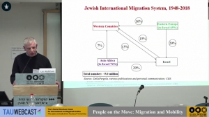 The Contemporary Israeli Diaspora: A Socio-Demographic Portrait