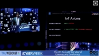 Securing the World: Cybersecurity in the Age of IoT - Matan Scharf