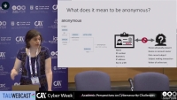 What is Anonymity in Digital Systems?