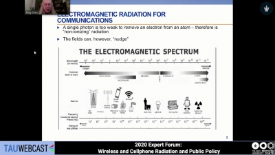Wireless (MW/RF) radiation harms without heating: How we know, and implications